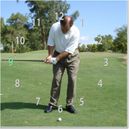 Golf_Chipping_Swing